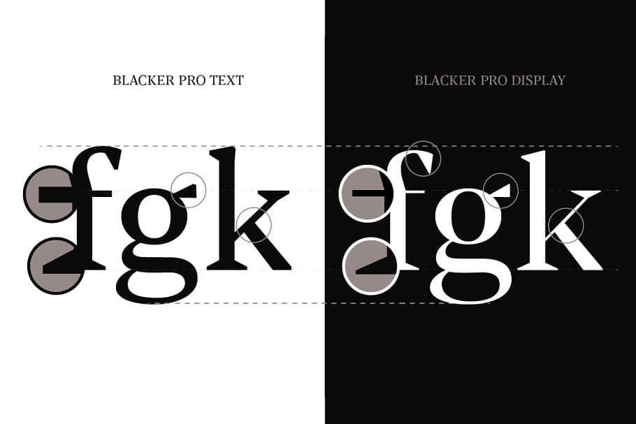 Blacker Pro 1 - Post