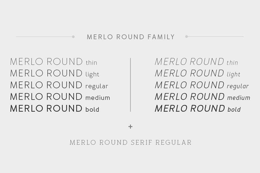 Merlo Round 3 - Post